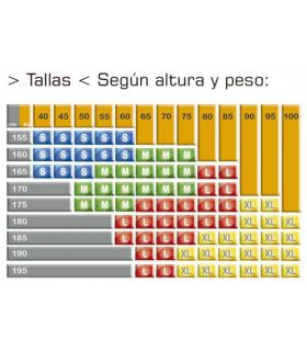 (Medilast Atletismo Green