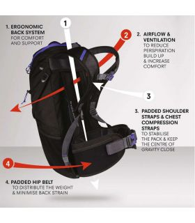 Regatta Backpack Blackfell III 25L 6BP - Backpacks under 30